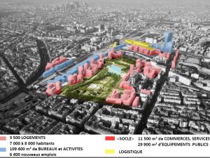 le futur quartier des Batignolles accordera une large place aux espaces verts